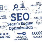 SEO और Web Analytics Hindi में