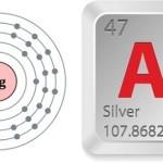 चांदी के बारे में 10 ज्ञानवर्धक तथ्य  – Silver in Hindi