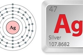 silver in hindi