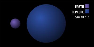 neptune planet in hindi