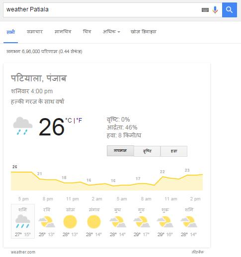 google search tips hindi me