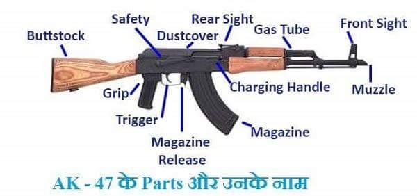 ak - 47 राइफल parts hindi