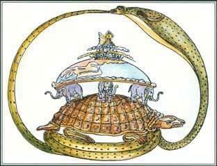 bhukampa hindu dharam