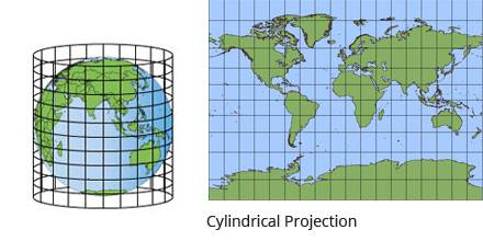 Cylindrical Projection in Hindi